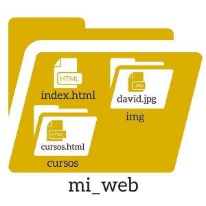 Estructura típica de una web
